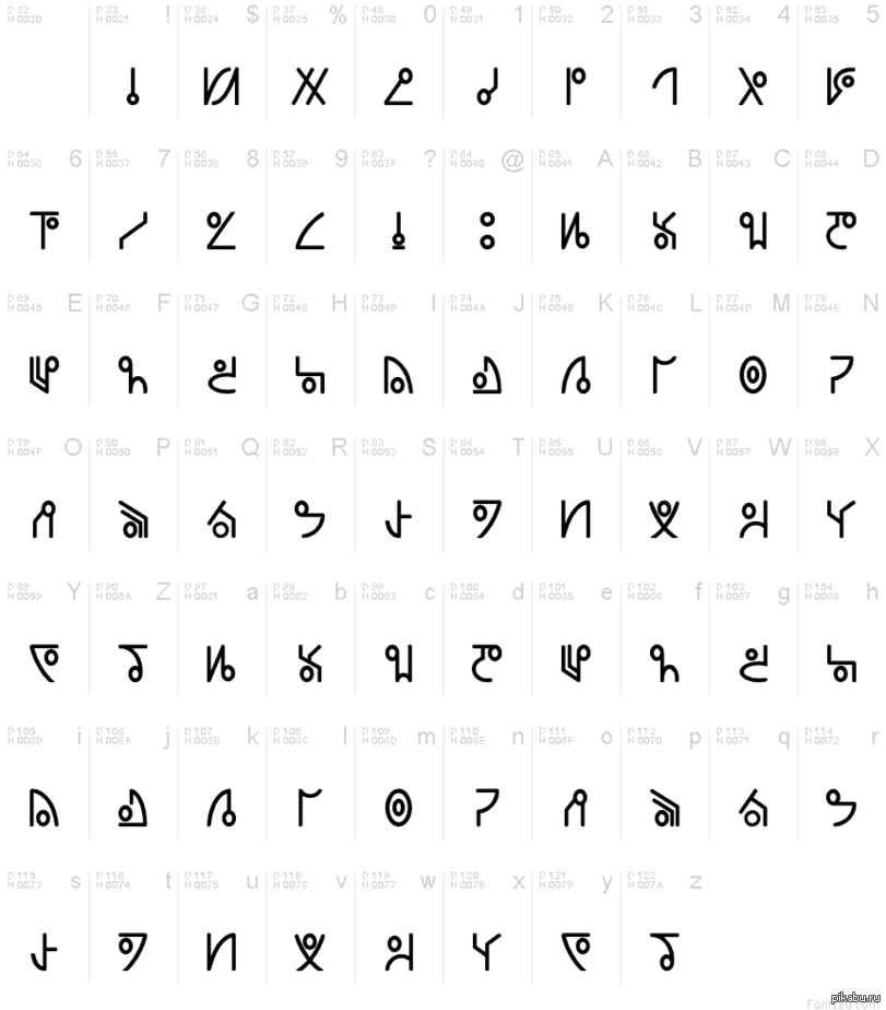 Алфавит юнитологов
