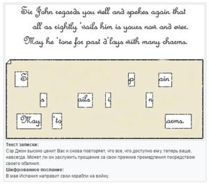 решетка Кардано пример