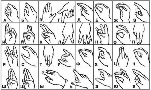 азбука жестов глухонемых