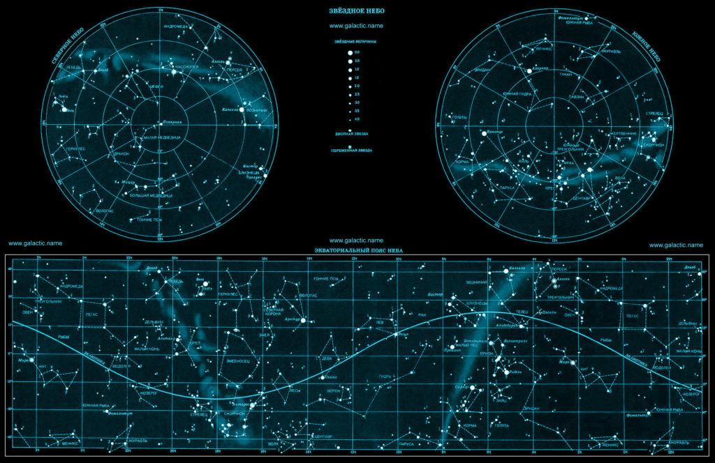 карте карта звёздного неба над южным полушарием без