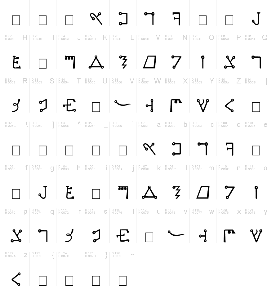 The Passing the River alphabet