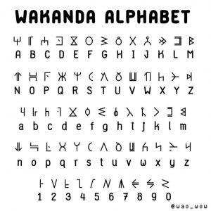 Алфавит Ваканды