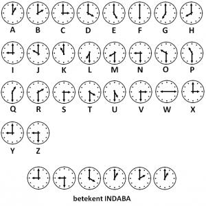 алфавит часов