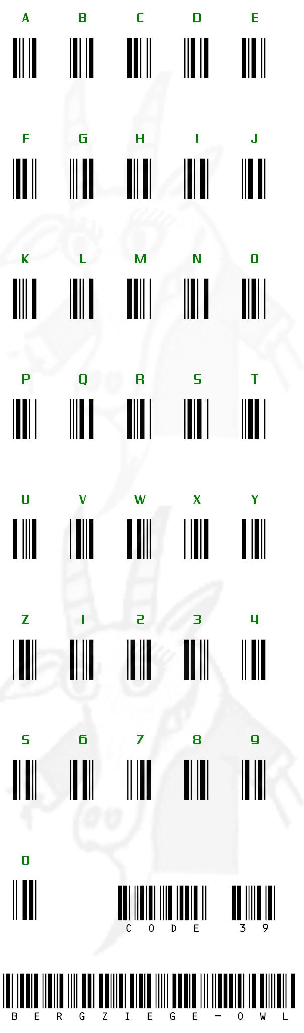 алфавит штрих-кодов